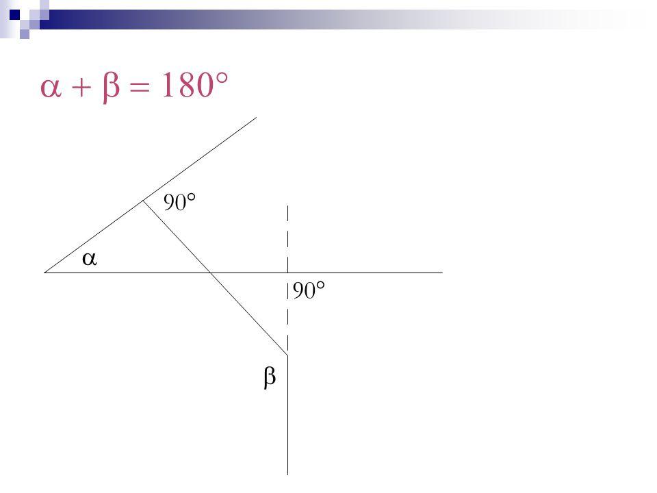 a + b = 180° 90° a 90° b