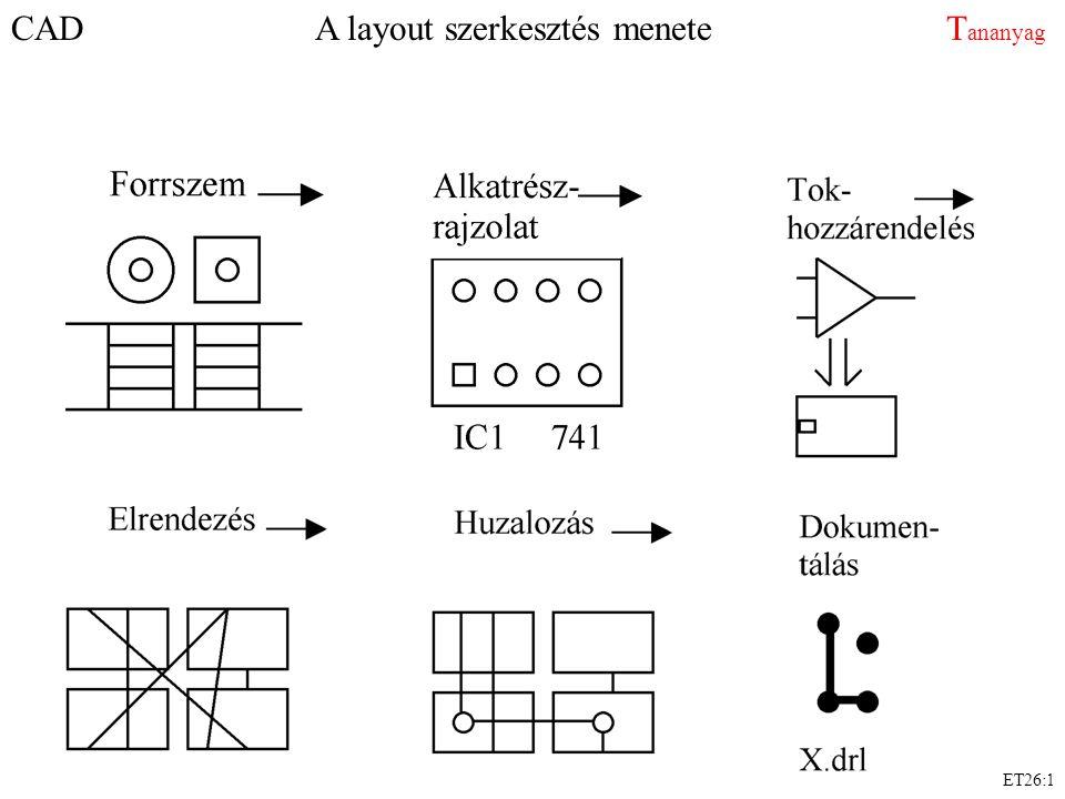CAD A layout szerkesztés menete Tananyag