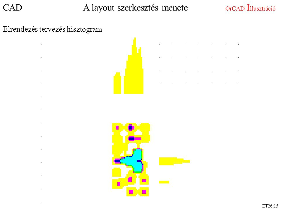 CAD A layout szerkesztés menete OrCAD Illusztráció