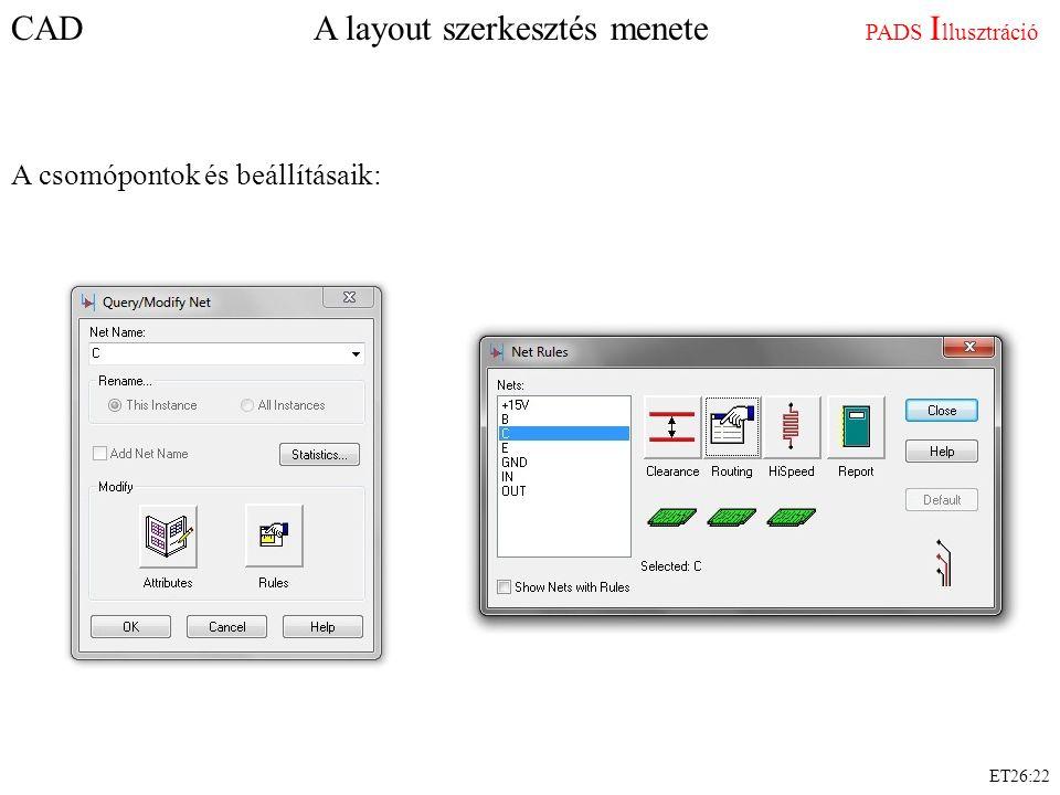 CAD A layout szerkesztés menete PADS Illusztráció
