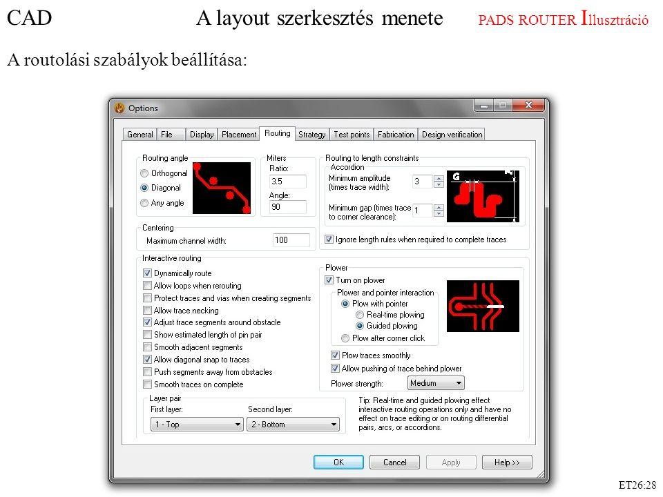 CAD A layout szerkesztés menete PADS ROUTER Illusztráció