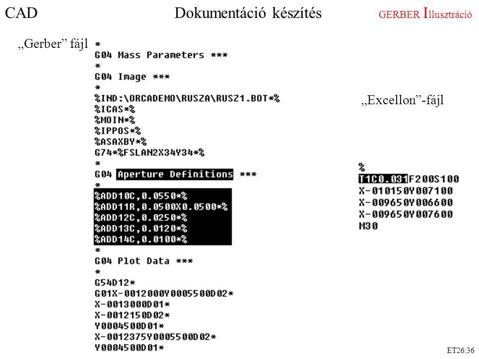 CAD Dokumentáció készítés GERBER Illusztráció