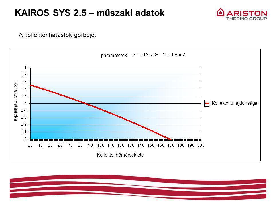 KAIROS SYS 2.5 – műszaki adatok