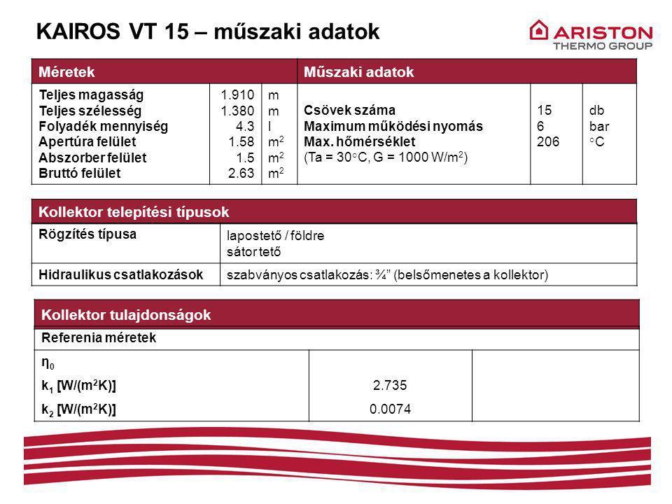 KAIROS VT 15 – műszaki adatok