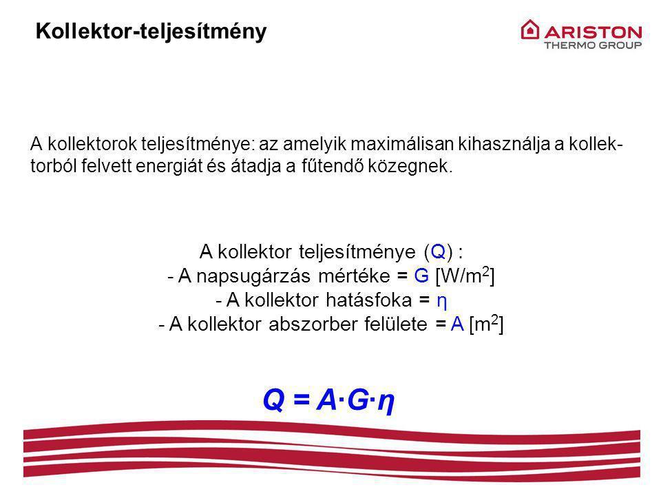 Q = A·G·η Kollektor-teljesítmény