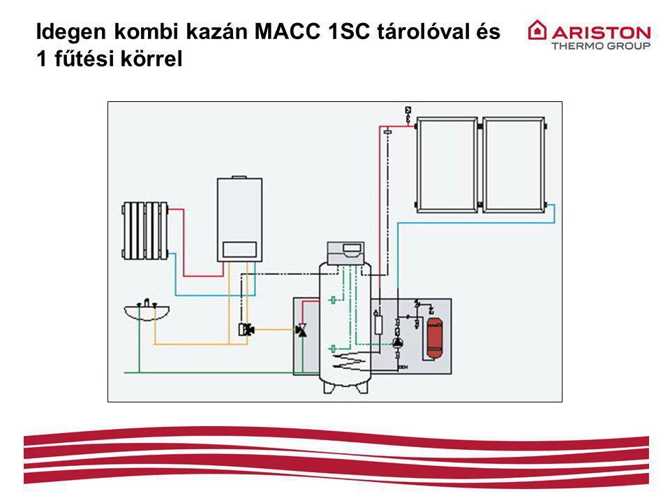 Idegen kombi kazán MACC 1SC tárolóval és 1 fűtési körrel