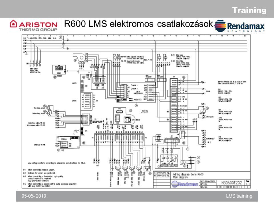 R600 LMS elektromos csatlakozások