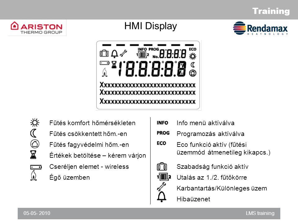 HMI Display Hibaüzenet Karbantartás/Különleges üzem