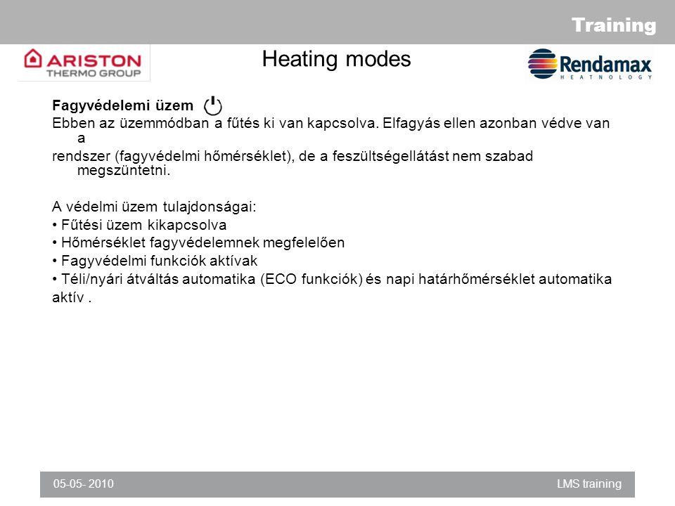 Heating modes Fagyvédelemi üzem