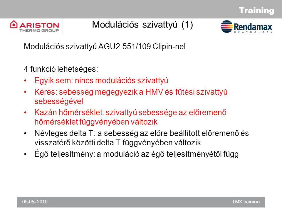 Modulációs szivattyú (1)