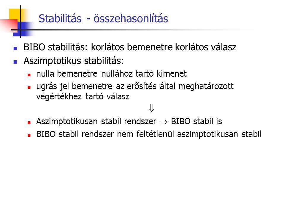 Stabilitás - összehasonlítás