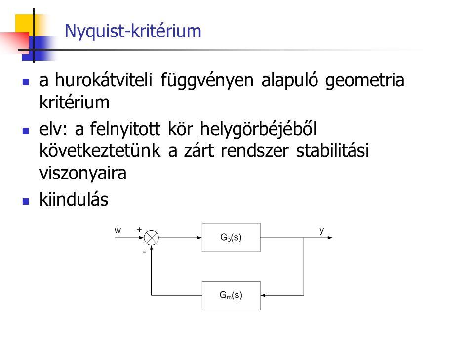 Nyquist-kritérium a hurokátviteli függvényen alapuló geometria kritérium.