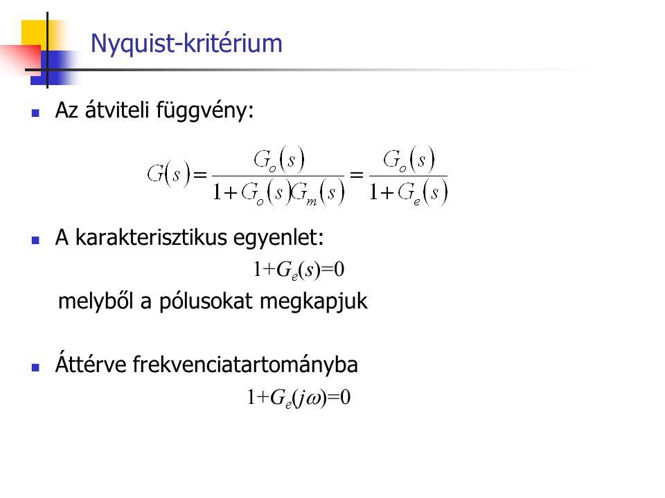 Nyquist-kritérium Az átviteli függvény: A karakterisztikus egyenlet: