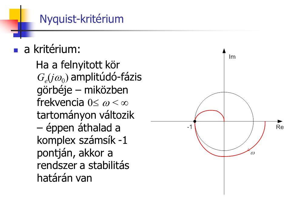 Nyquist-kritérium a kritérium: