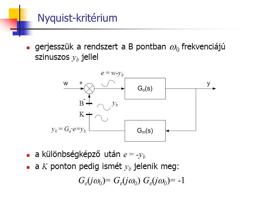 Ge(j0)= Ge(j0) Ge(j0)= -1