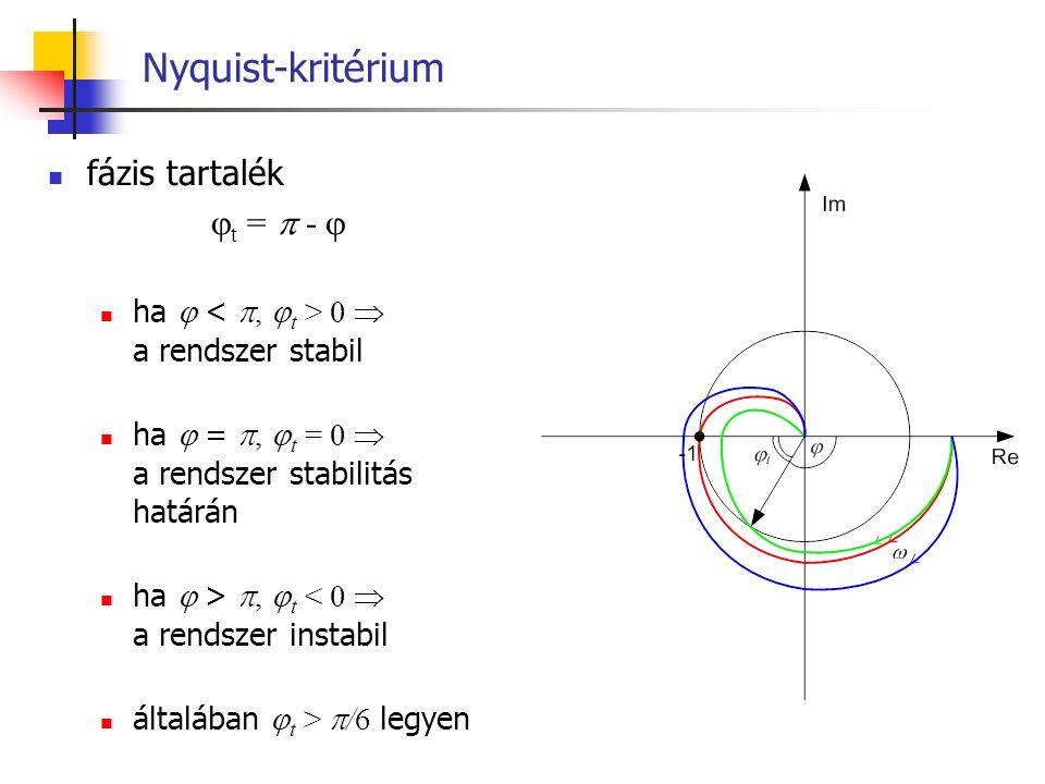 Nyquist-kritérium fázis tartalék t =  - 