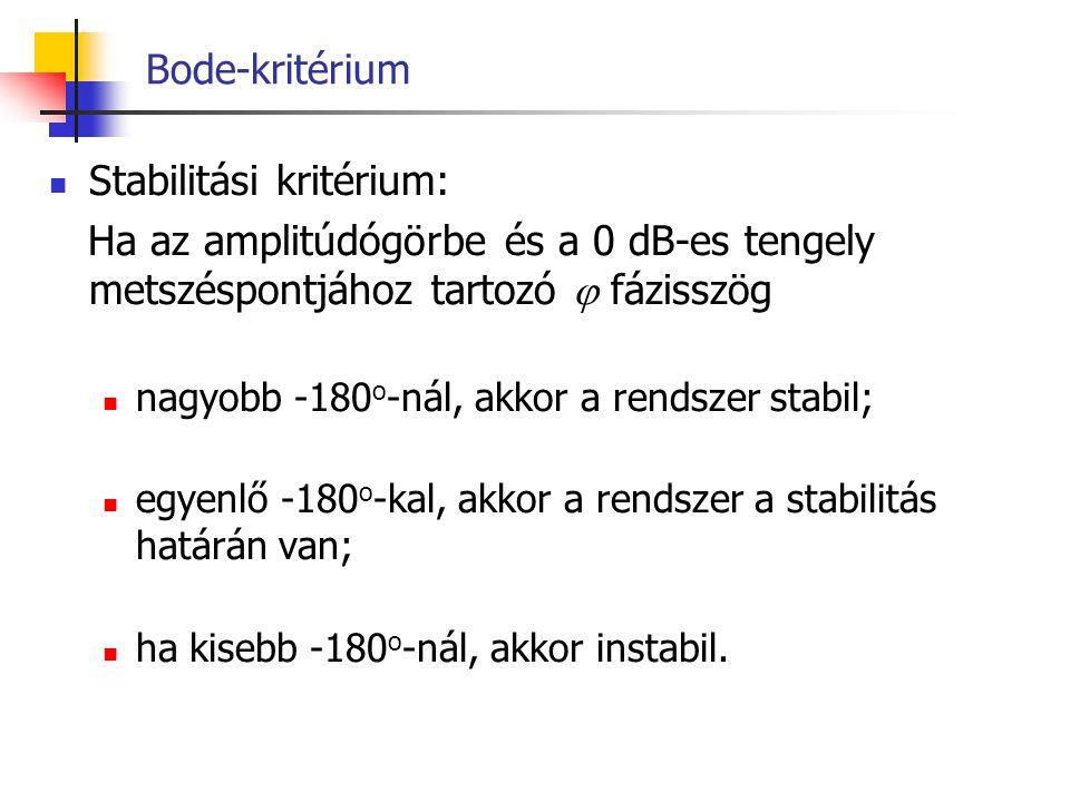 Stabilitási kritérium: