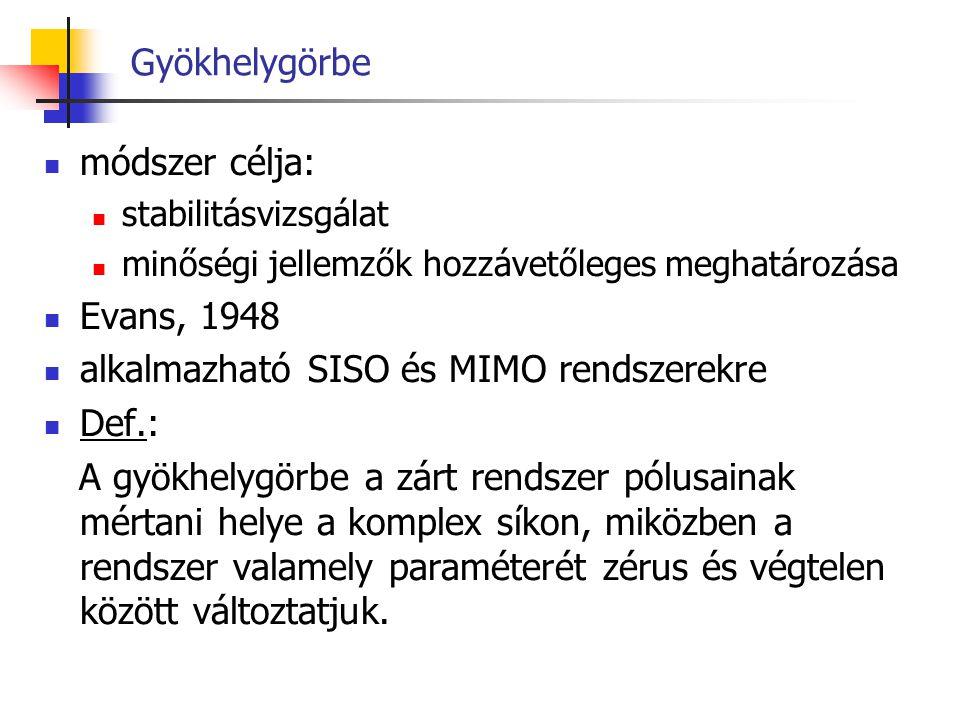 alkalmazható SISO és MIMO rendszerekre Def.: