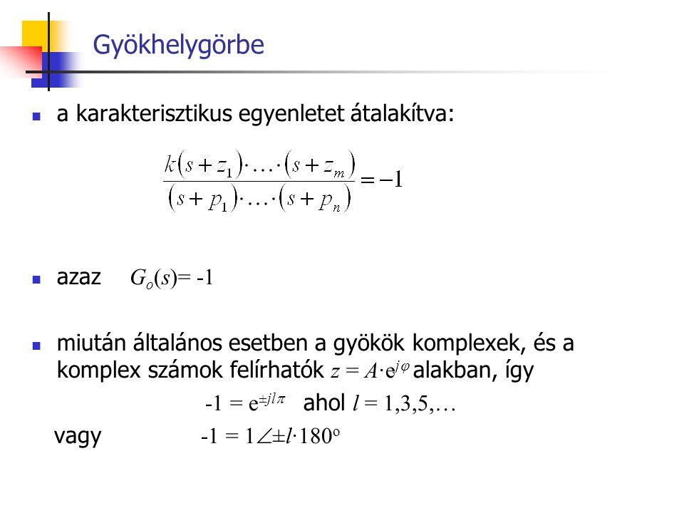 Gyökhelygörbe a karakterisztikus egyenletet átalakítva: azaz Go(s)= -1