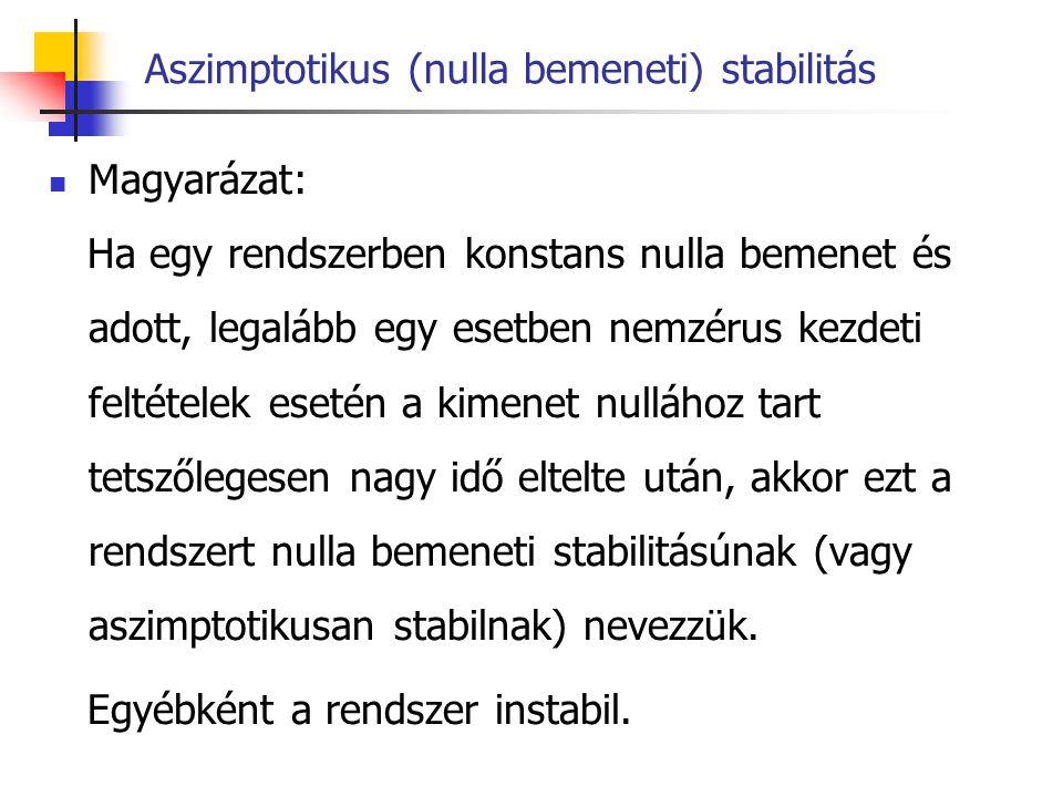 Aszimptotikus (nulla bemeneti) stabilitás