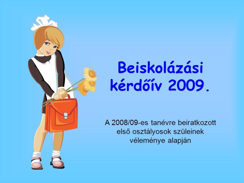 Beiskolázási kérdőív 2009.