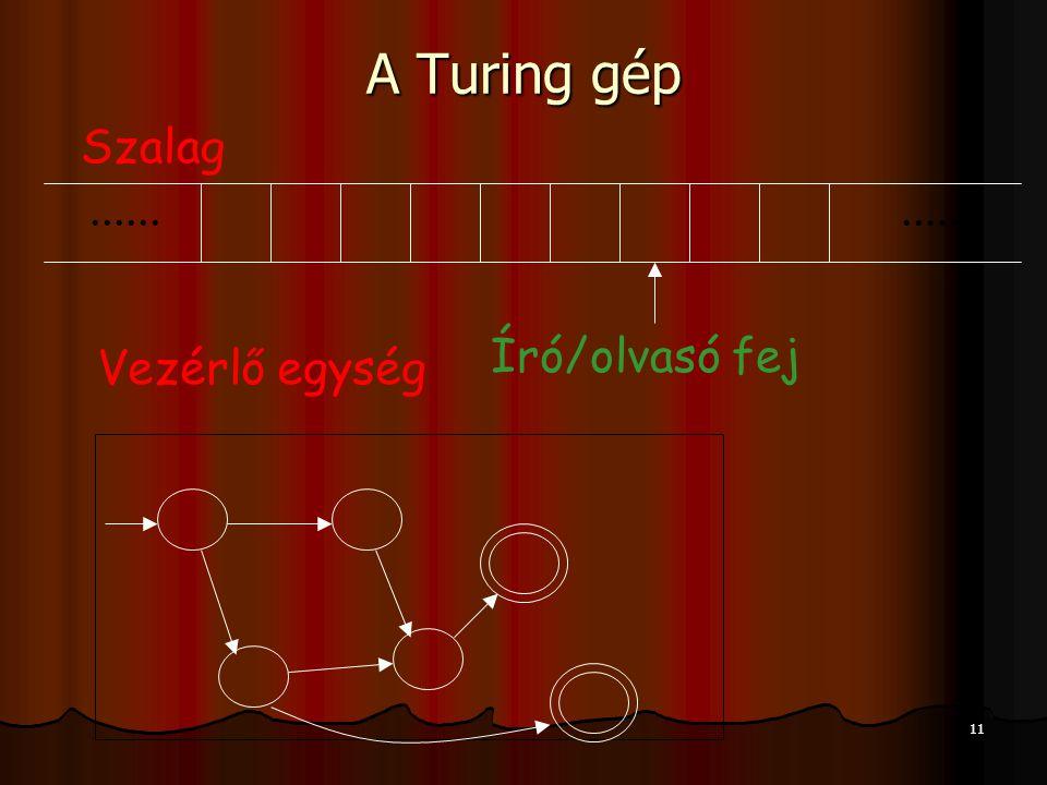 A Turing gép Szalag ...... ...... Író/olvasó fej Vezérlő egység