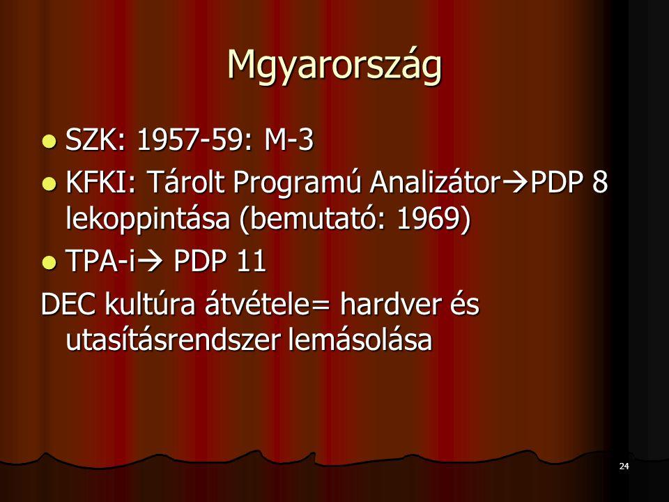 Mgyarország SZK: 1957-59: M-3. KFKI: Tárolt Programú AnalizátorPDP 8 lekoppintása (bemutató: 1969)
