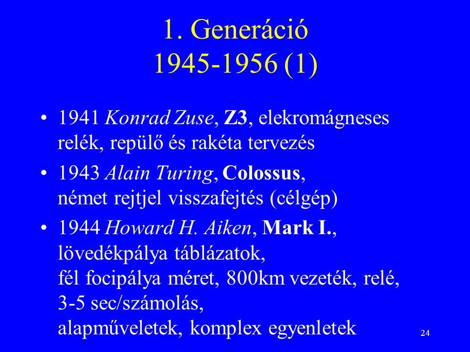 1. Generáció 1945-1956 (1) 1941 Konrad Zuse, Z3, elekromágneses relék, repülő és rakéta tervezés.
