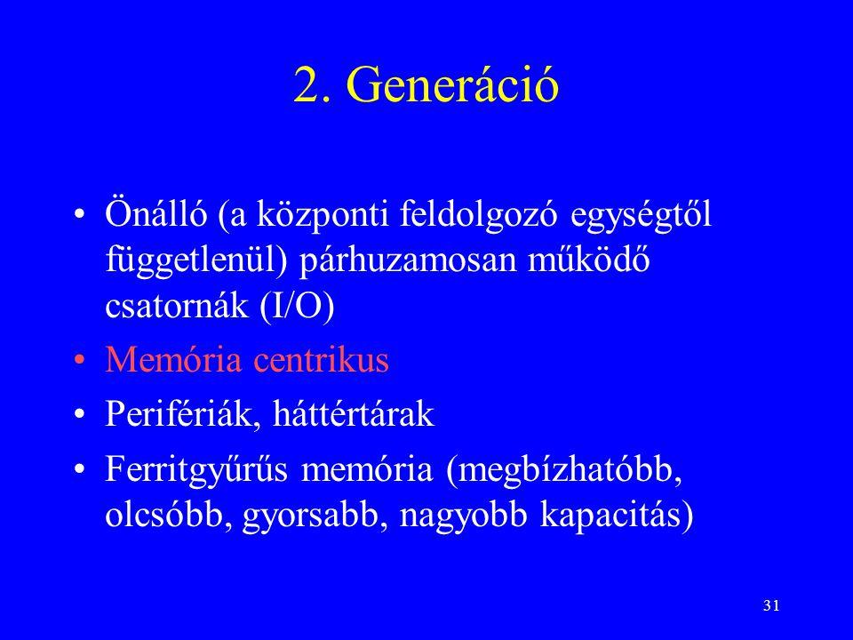 2. Generáció Önálló (a központi feldolgozó egységtől függetlenül) párhuzamosan működő csatornák (I/O)