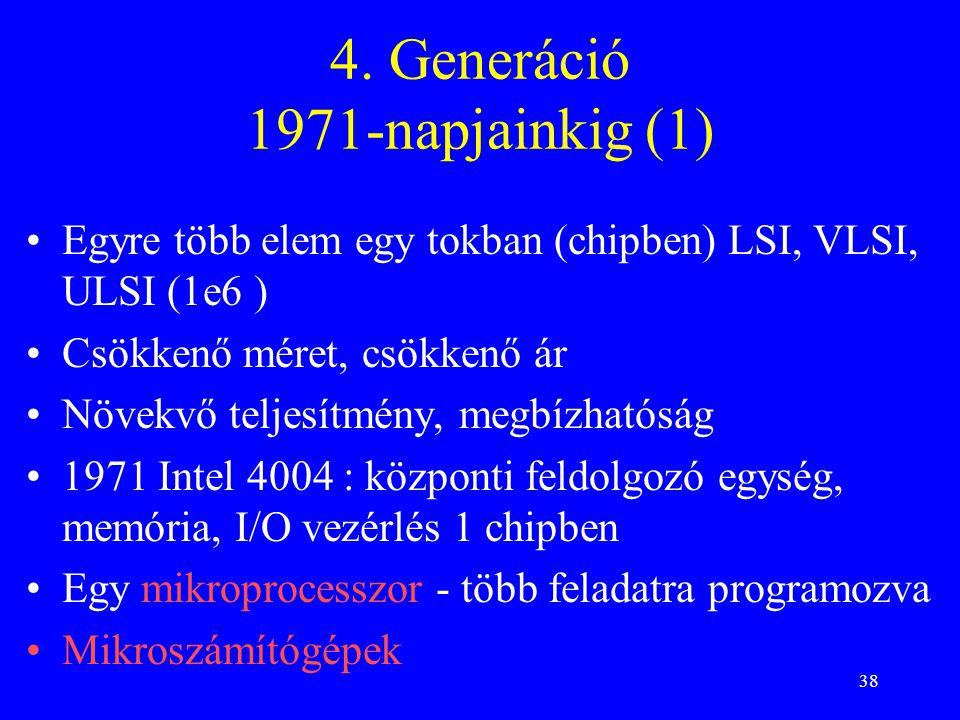 4. Generáció 1971-napjainkig (1)