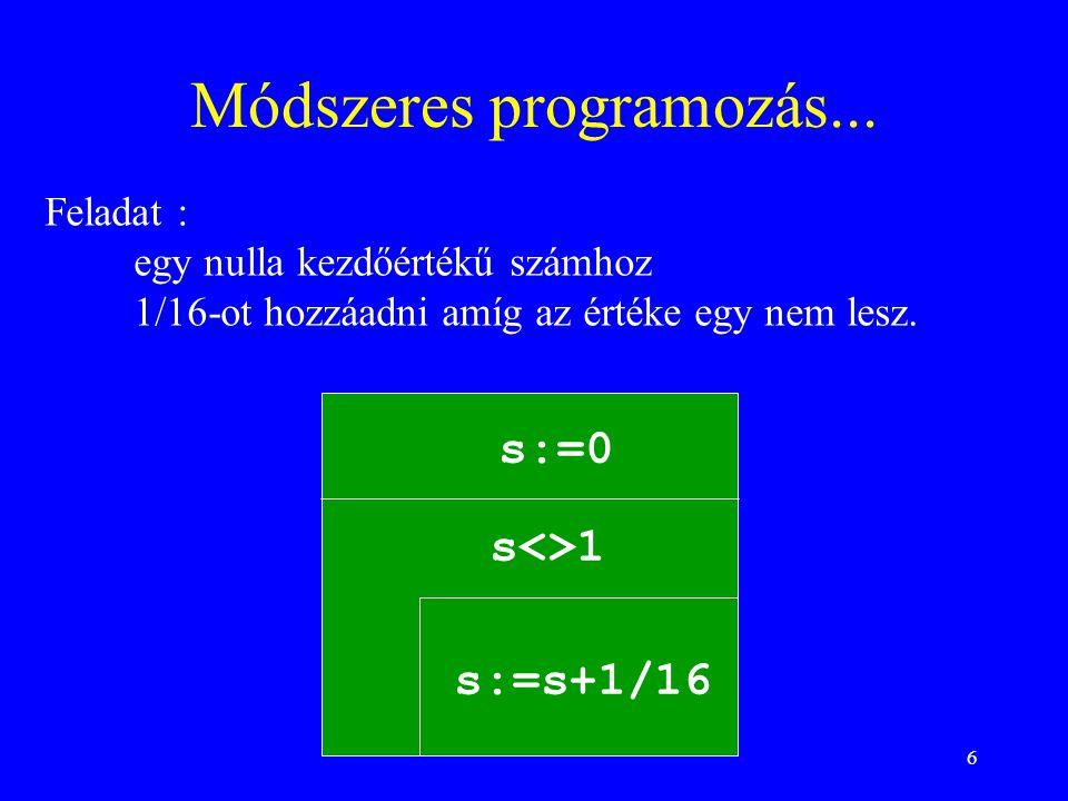 Módszeres programozás...