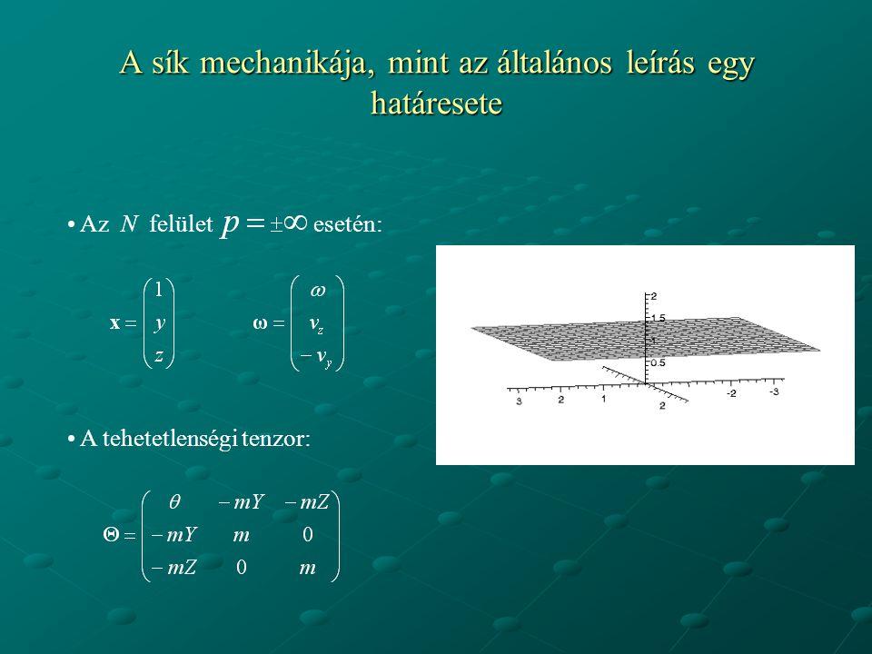 A sík mechanikája, mint az általános leírás egy határesete