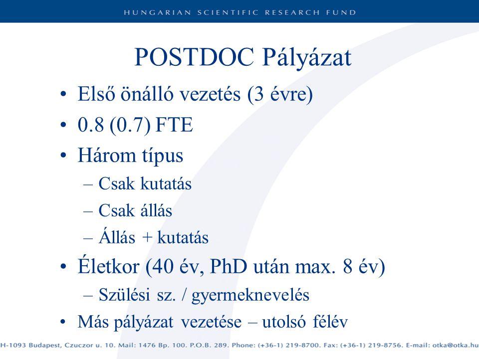 POSTDOC Pályázat Első önálló vezetés (3 évre) 0.8 (0.7) FTE