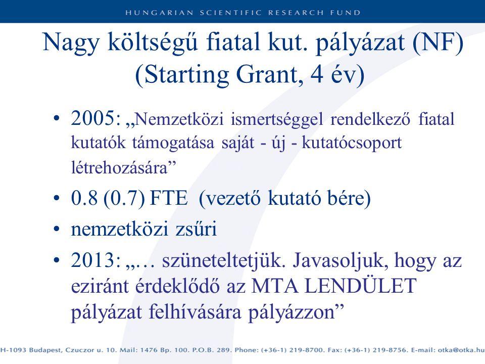 Nagy költségű fiatal kut. pályázat (NF) (Starting Grant, 4 év)