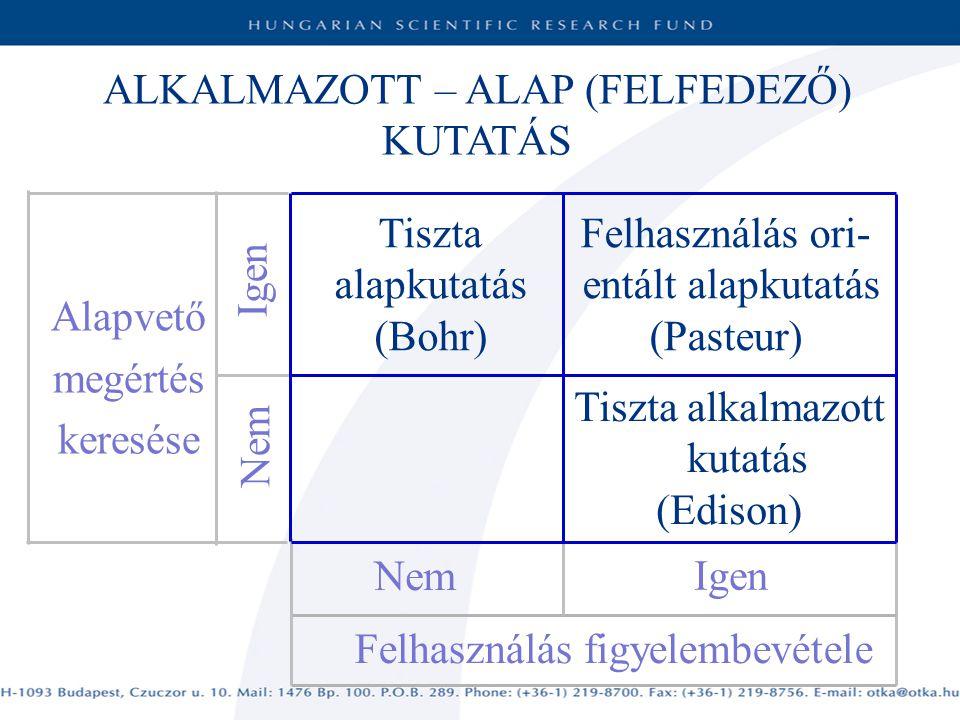 ALKALMAZOTT – ALAP (FELFEDEZŐ) KUTATÁS
