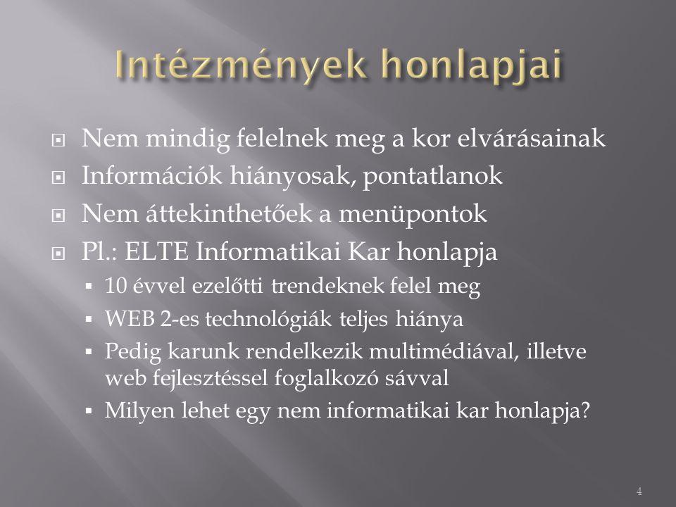 Intézmények honlapjai