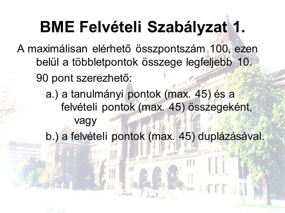 BME Felvételi Szabályzat 1.