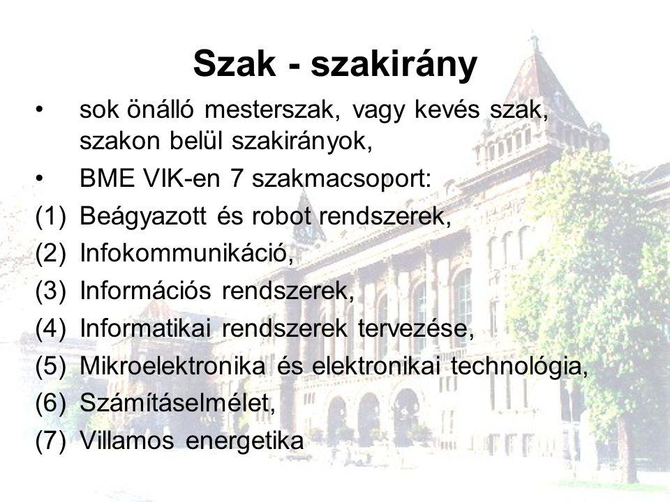 Szak - szakirány sok önálló mesterszak, vagy kevés szak, szakon belül szakirányok, BME VIK-en 7 szakmacsoport: