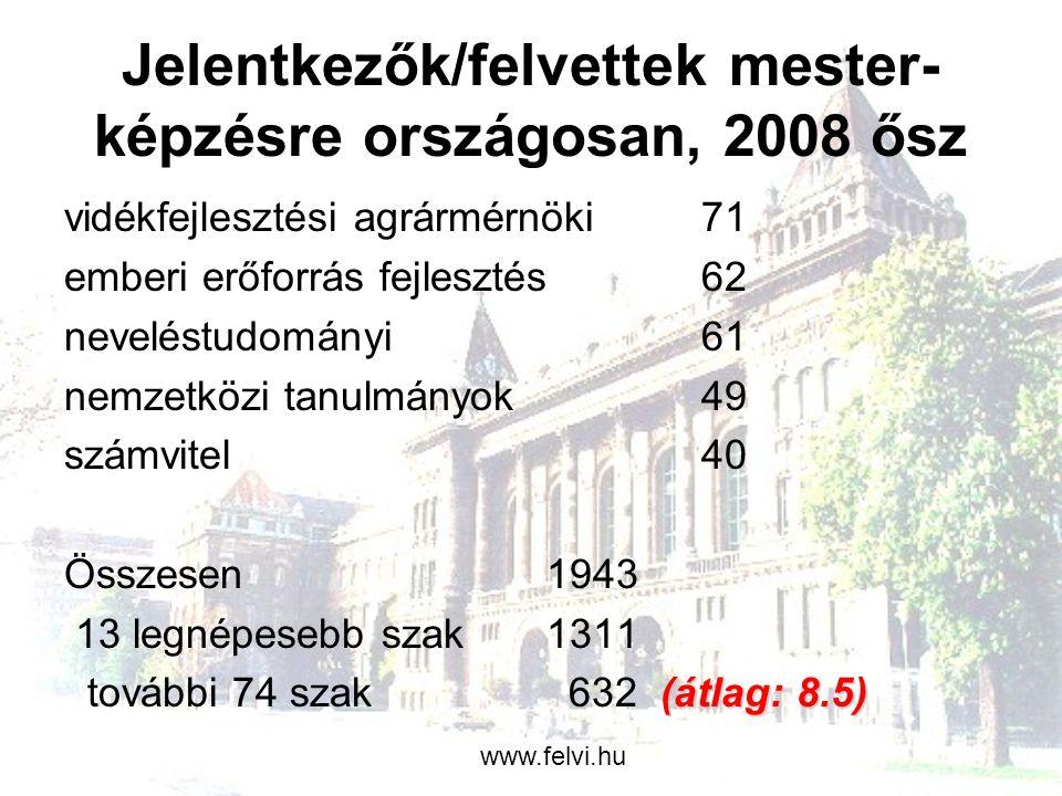 Jelentkezők/felvettek mester-képzésre országosan, 2008 ősz