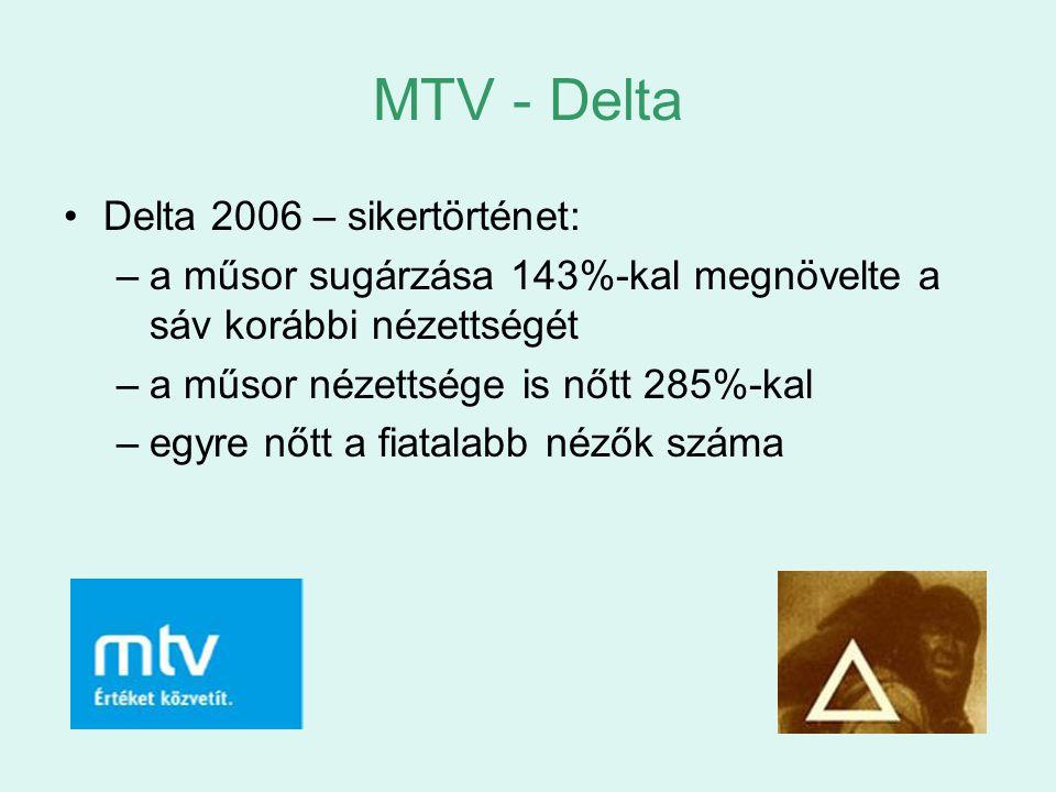 MTV - Delta Delta 2006 – sikertörténet: