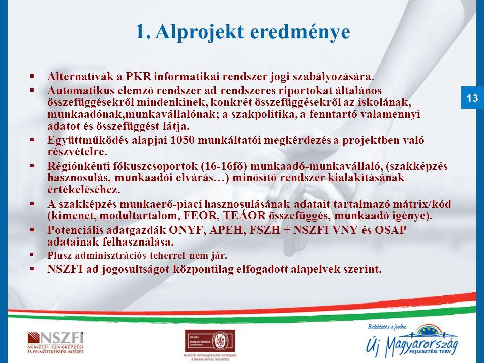 1. Alprojekt eredménye Alternatívák a PKR informatikai rendszer jogi szabályozására.