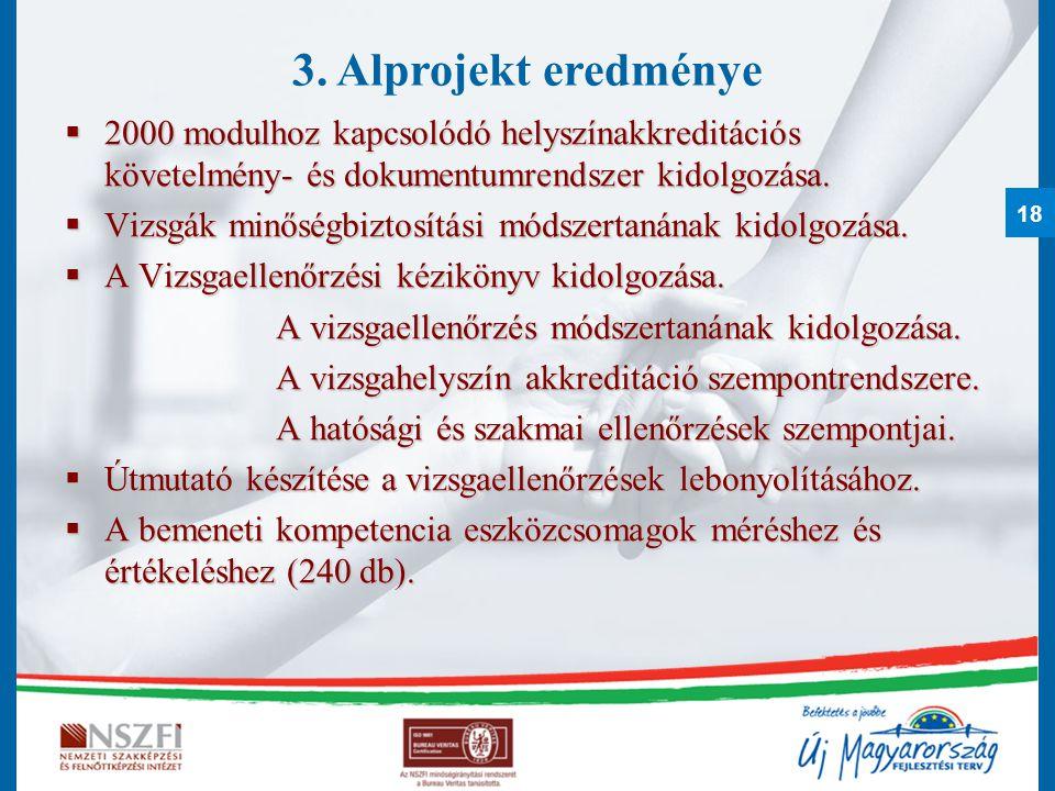 3. Alprojekt eredménye 2000 modulhoz kapcsolódó helyszínakkreditációs követelmény- és dokumentumrendszer kidolgozása.