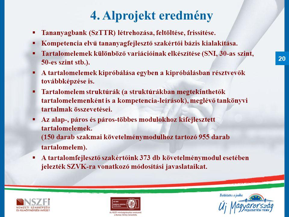 4. Alprojekt eredmény Tananyagbank (SzTTR) létrehozása, feltöltése, frissítése. Kompetencia elvű tananyagfejlesztő szakértői bázis kialakítása.