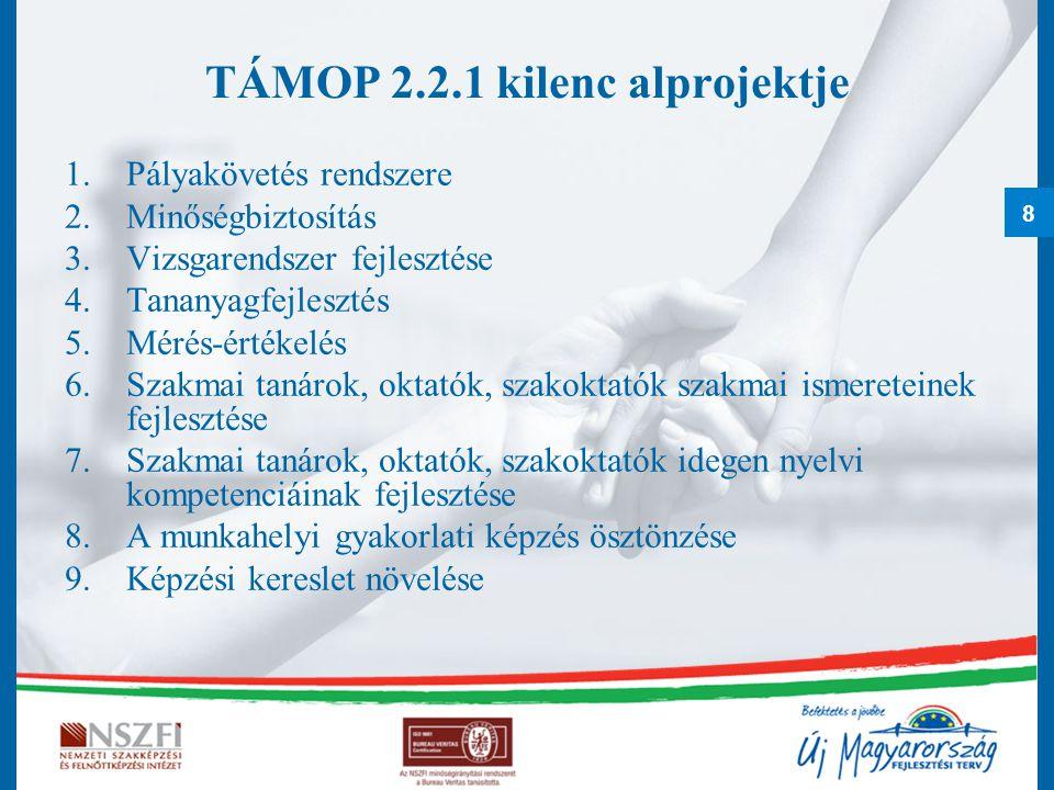 TÁMOP 2.2.1 kilenc alprojektje