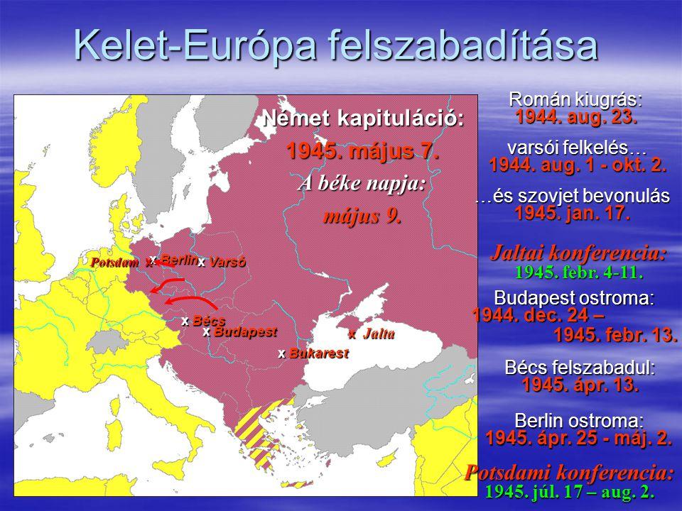 Kelet-Európa felszabadítása