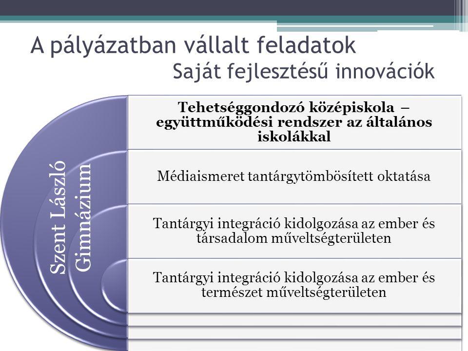 A pályázatban vállalt feladatok Saját fejlesztésű innovációk