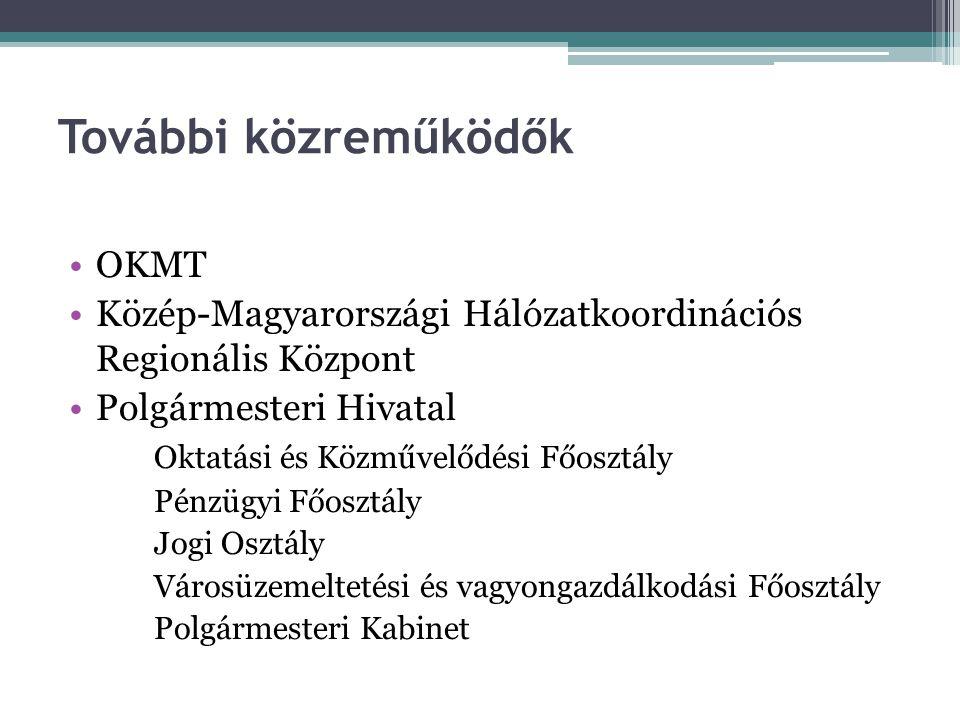 További közreműködők OKMT