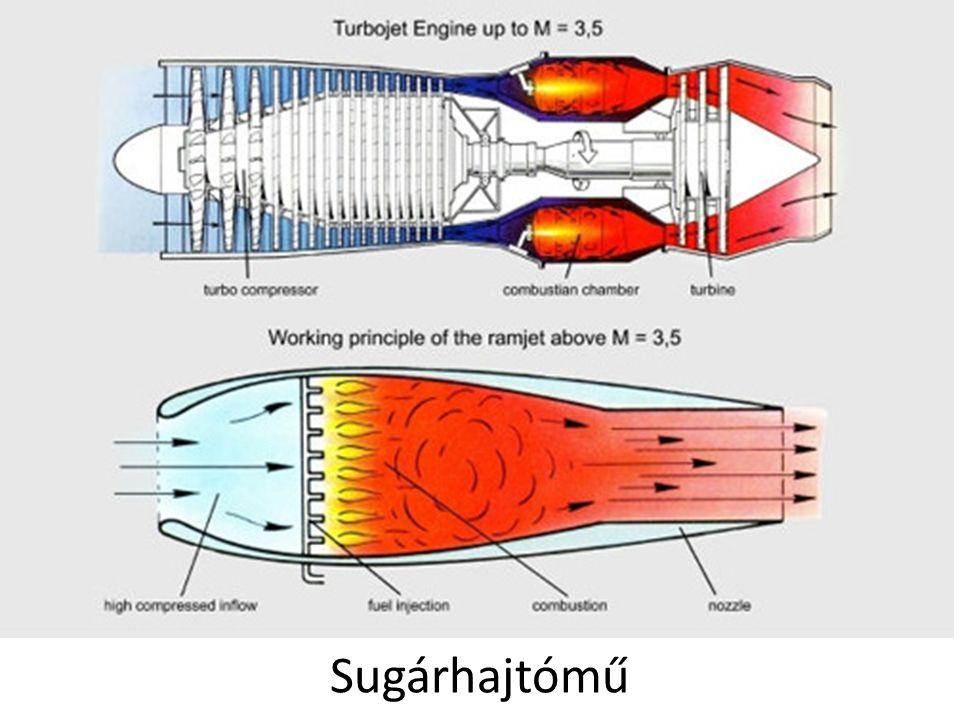 Sugárhajtómű