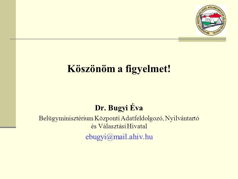 Köszönöm a figyelmet! Dr. Bugyi Éva ebugyi@mail.ahiv.hu