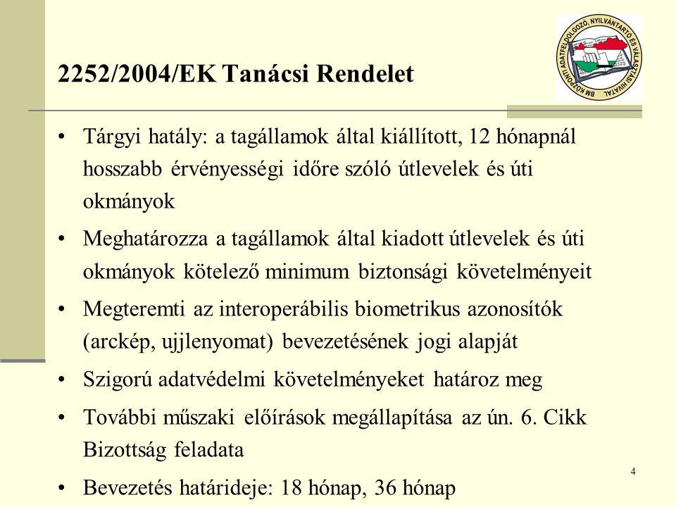 2252/2004/EK Tanácsi Rendelet Tárgyi hatály: a tagállamok által kiállított, 12 hónapnál hosszabb érvényességi időre szóló útlevelek és úti okmányok.